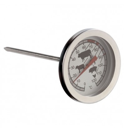 Termometri za peko mesa