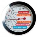 Termometri za peko mesa 60mm